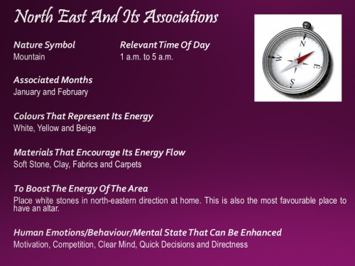 02_North East And Its Associations