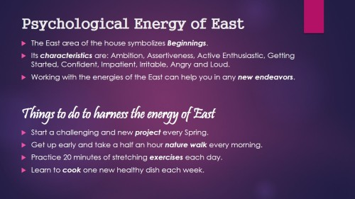 Psychological Energy of East