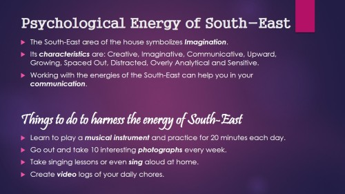 Psychological Energy of South-East