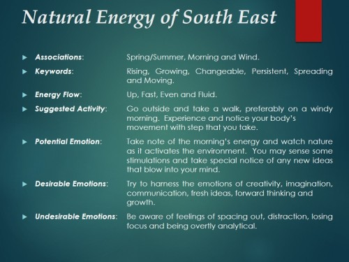 Natural Energy of South East