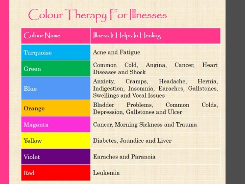 Colour Therapy For Illnesses